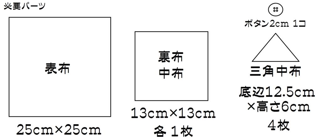 f:id:nishizawahontensasebo:20170928174921p:plain