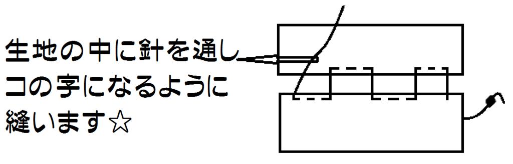 f:id:nishizawahontensasebo:20170928175132p:plain