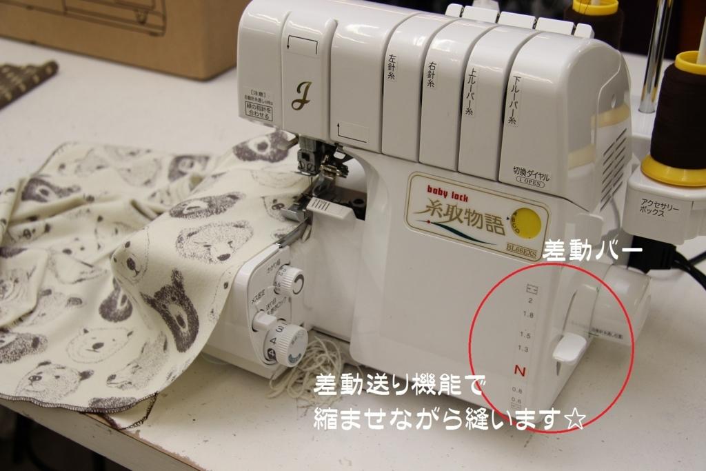 f:id:nishizawahontensasebo:20171020104816j:plain