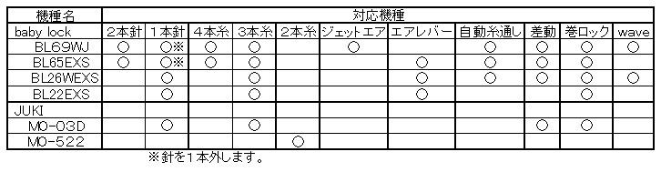 f:id:nishizawahontensasebo:20171020120419j:plain