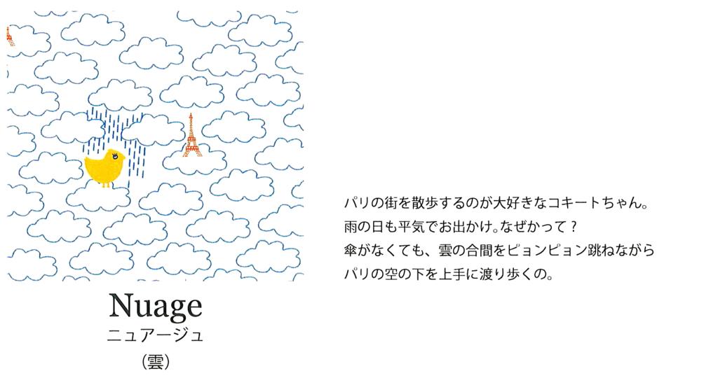 f:id:nishizawahontensasebo:20171021144105p:plain