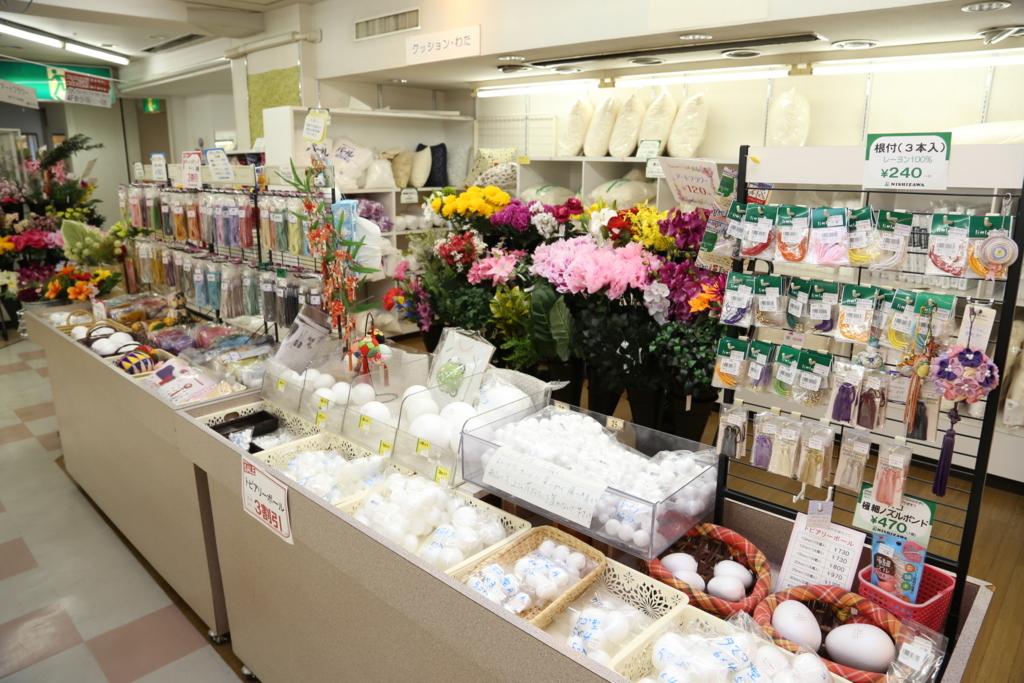 f:id:nishizawahontensasebo:20171230141100j:plain