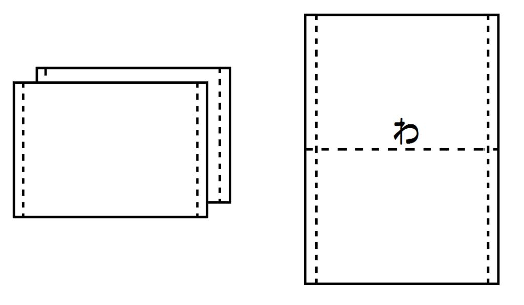 f:id:nishizawahontensasebo:20180109191614p:plain