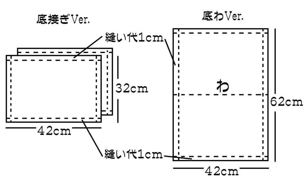 f:id:nishizawahontensasebo:20180110121430p:plain