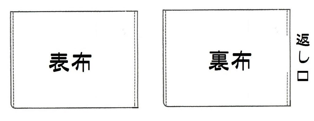 f:id:nishizawahontensasebo:20180110132901j:plain