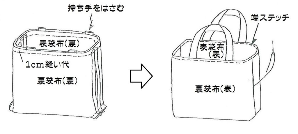 f:id:nishizawahontensasebo:20180110132903j:plain