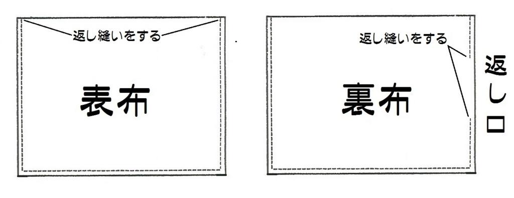 f:id:nishizawahontensasebo:20180110134419j:plain