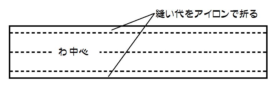 f:id:nishizawahontensasebo:20180110140711p:plain