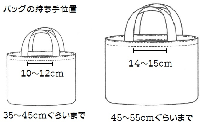 f:id:nishizawahontensasebo:20180110154007j:plain