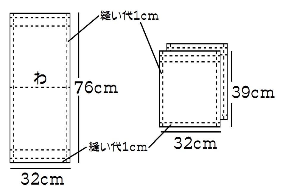 f:id:nishizawahontensasebo:20180112181443p:plain