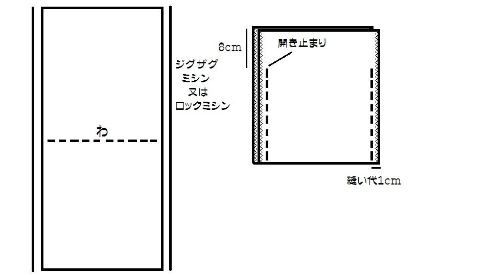 f:id:nishizawahontensasebo:20180113123655j:plain