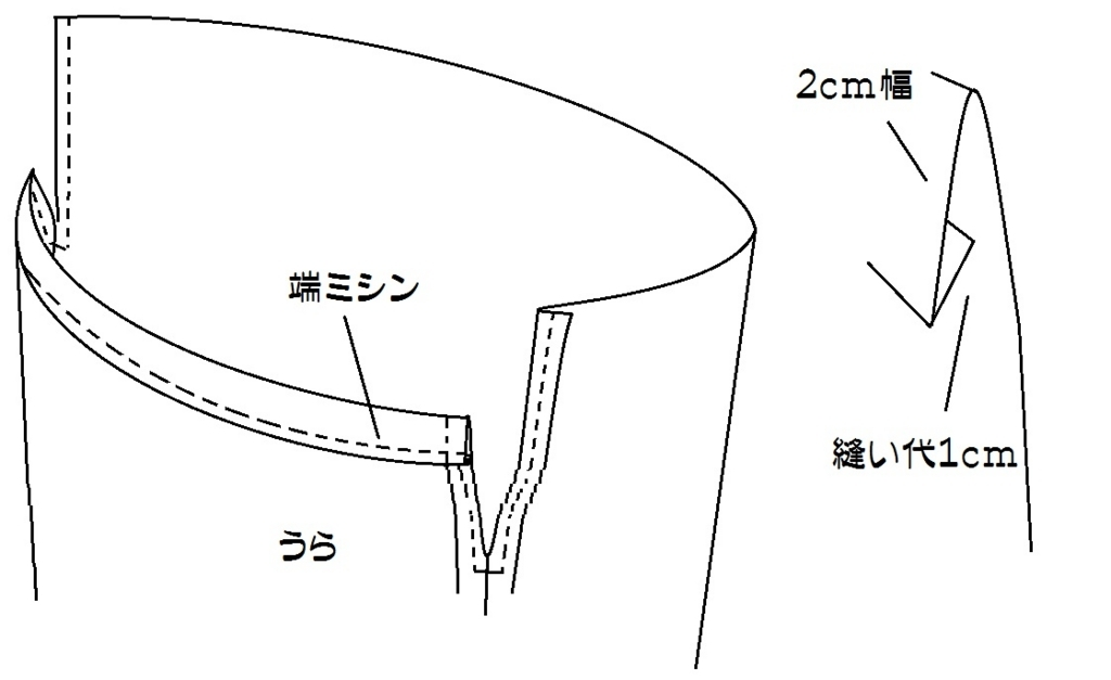 f:id:nishizawahontensasebo:20180113125002j:plain