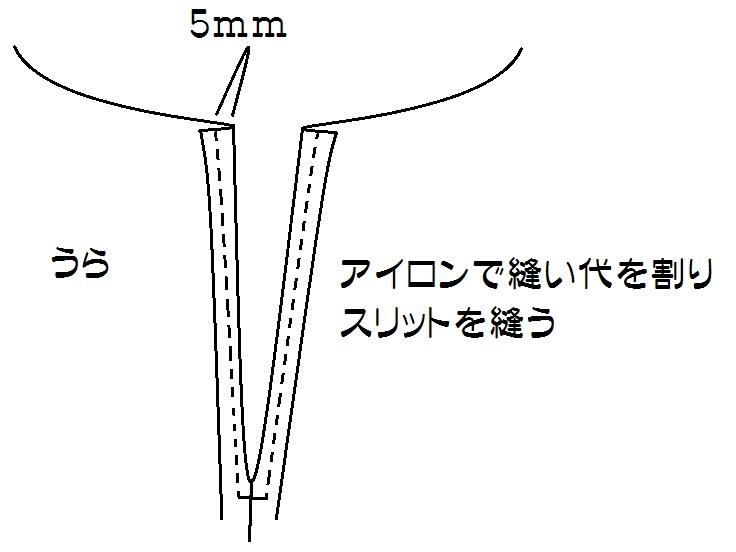 f:id:nishizawahontensasebo:20180113125006j:plain