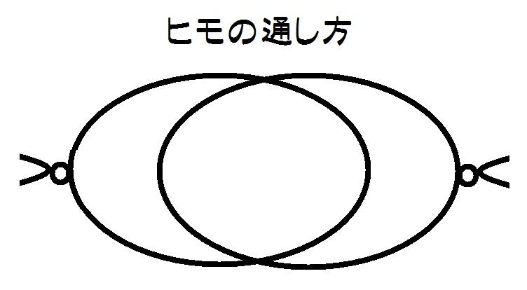 f:id:nishizawahontensasebo:20180120133712j:plain