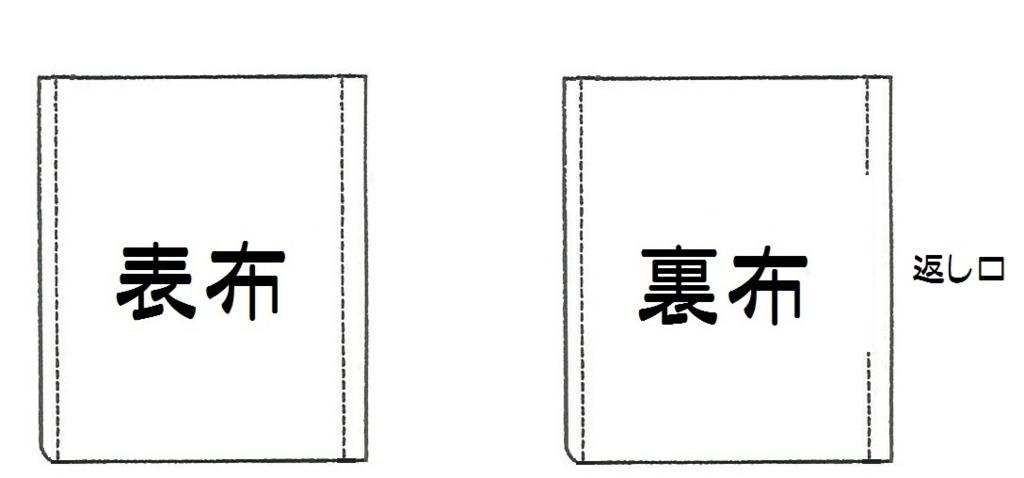 f:id:nishizawahontensasebo:20180127175045j:plain