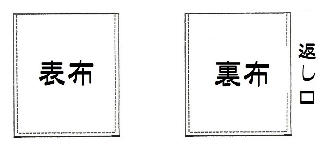 f:id:nishizawahontensasebo:20180127175103j:plain