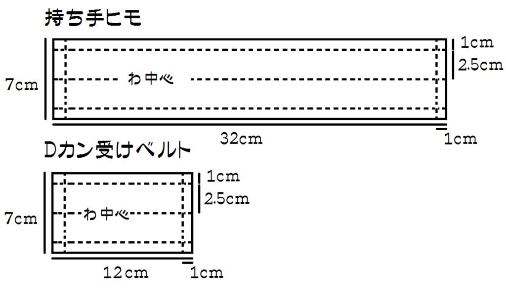 f:id:nishizawahontensasebo:20180129115314p:plain
