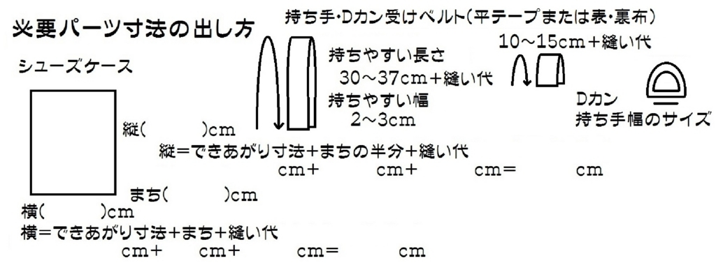 f:id:nishizawahontensasebo:20180129140255j:plain