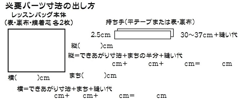 f:id:nishizawahontensasebo:20180129140604j:plain