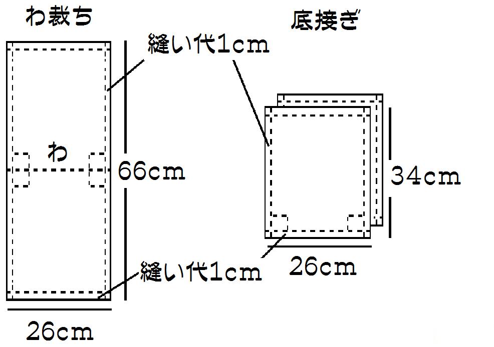 f:id:nishizawahontensasebo:20180131124451p:plain