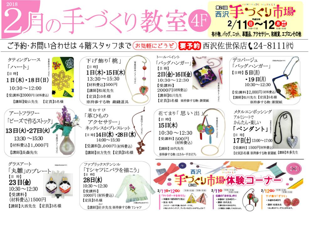 f:id:nishizawahontensasebo:20180203165748j:plain