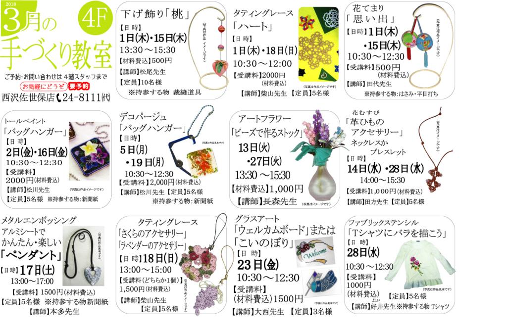 f:id:nishizawahontensasebo:20180302191837j:plain