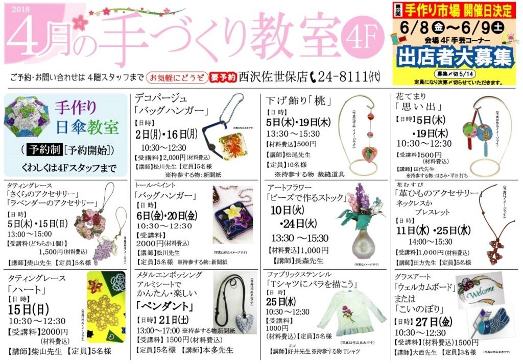 f:id:nishizawahontensasebo:20180403163530j:plain