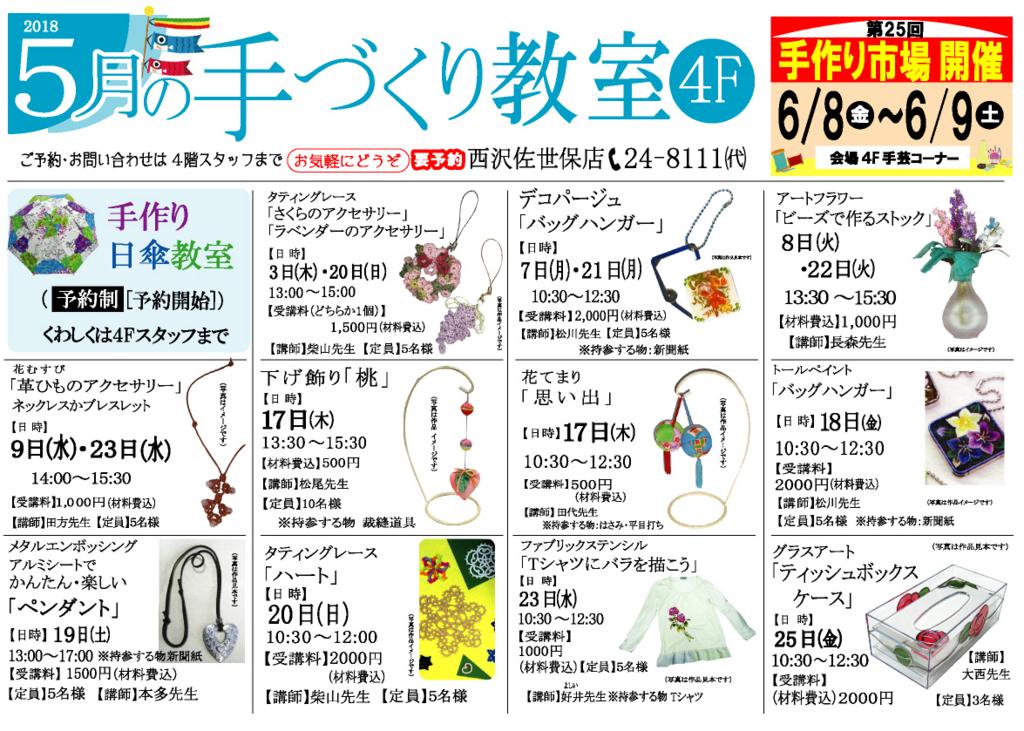f:id:nishizawahontensasebo:20180514180052j:plain