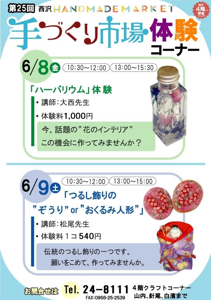 f:id:nishizawahontensasebo:20180523125657j:plain