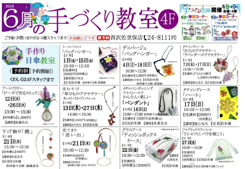 f:id:nishizawahontensasebo:20180601113816j:plain