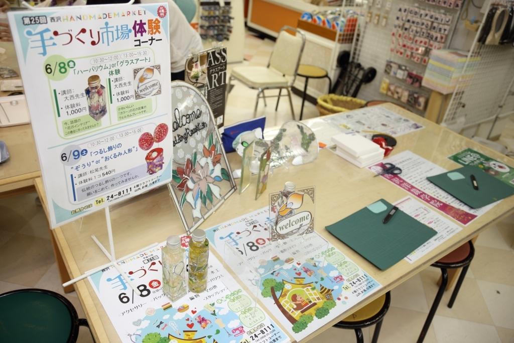 f:id:nishizawahontensasebo:20180608131510j:plain
