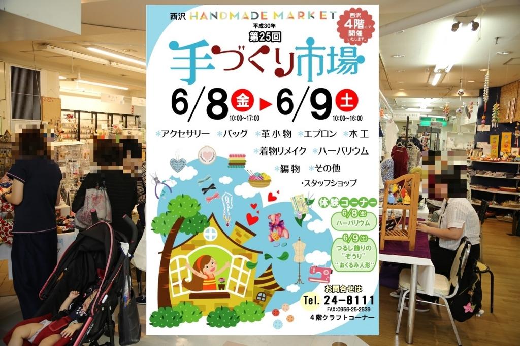 f:id:nishizawahontensasebo:20180608135611j:plain