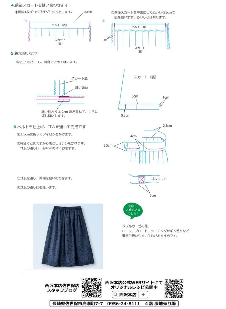 f:id:nishizawahontensasebo:20180618110935j:plain