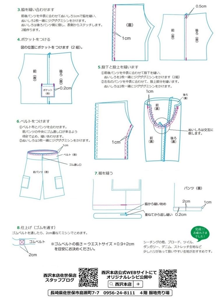f:id:nishizawahontensasebo:20180618111452j:plain