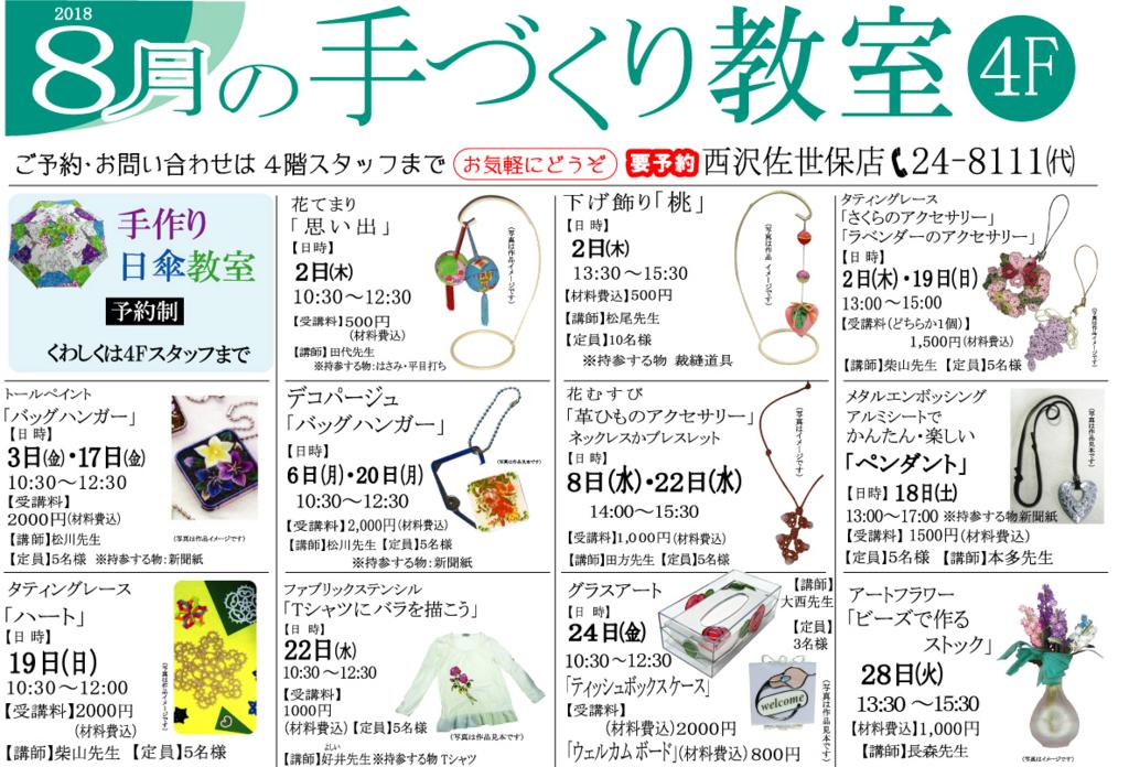 f:id:nishizawahontensasebo:20180802155920j:plain