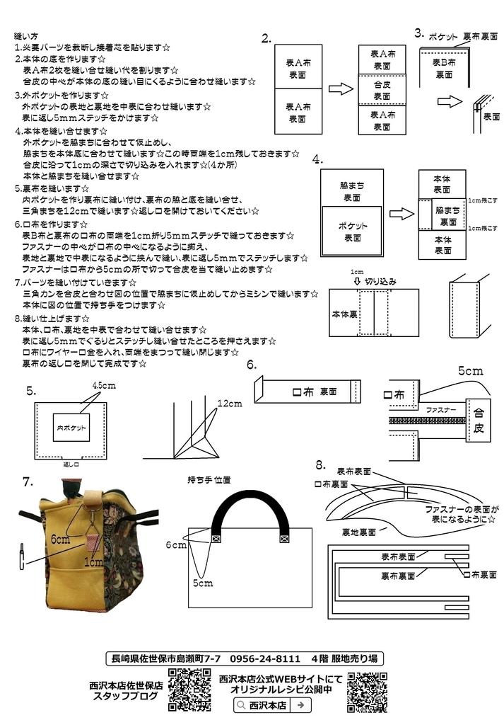 f:id:nishizawahontensasebo:20190114171751j:plain