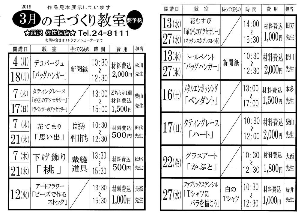 f:id:nishizawahontensasebo:20190302114743j:plain