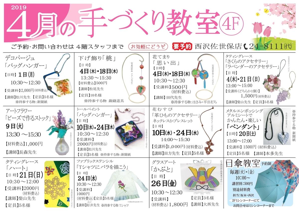 f:id:nishizawahontensasebo:20190414102710j:plain