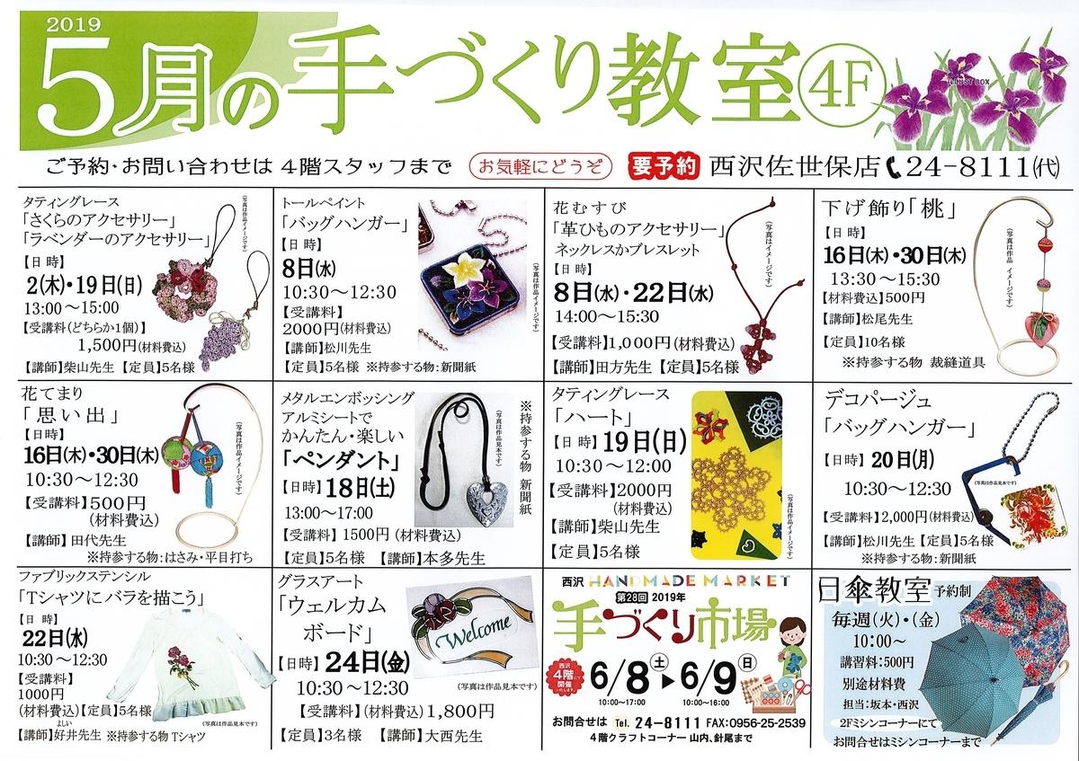 f:id:nishizawahontensasebo:20190502132708j:plain