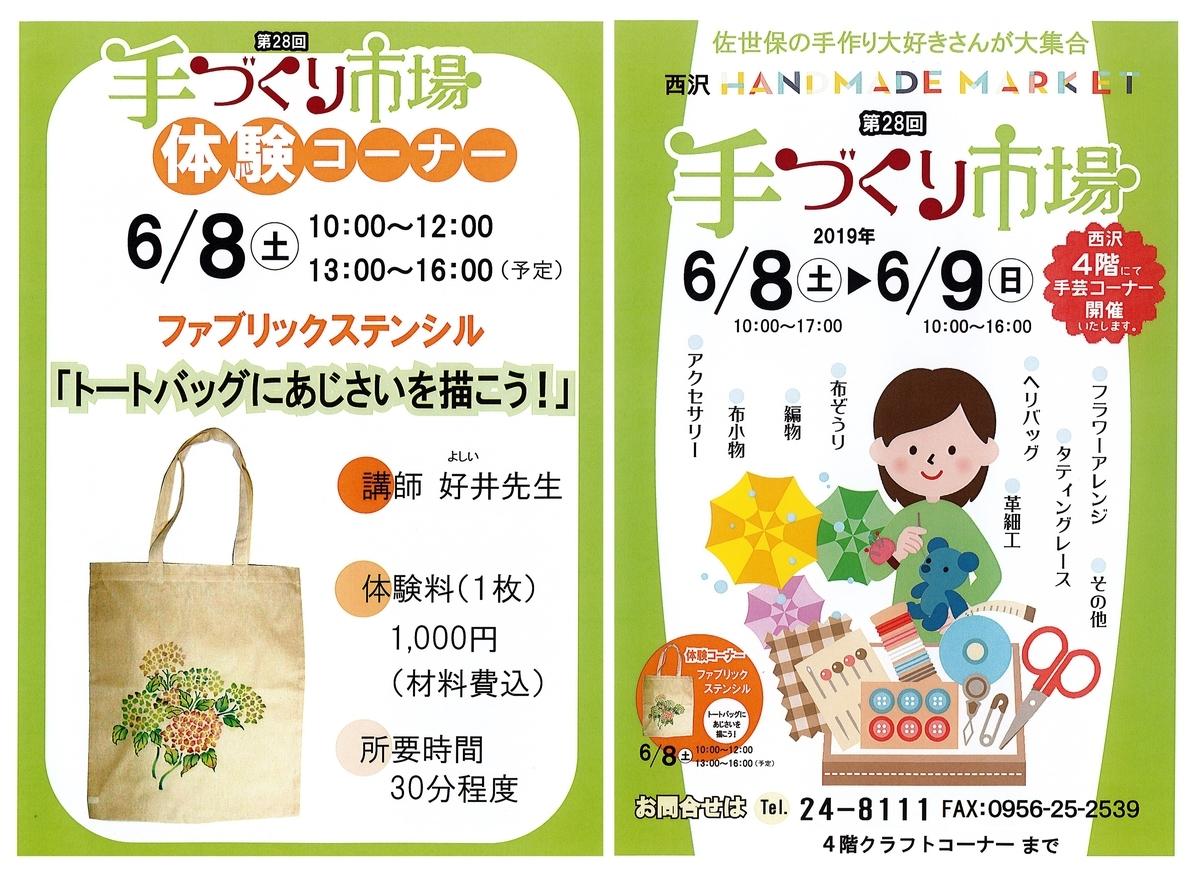 f:id:nishizawahontensasebo:20190525154132j:plain