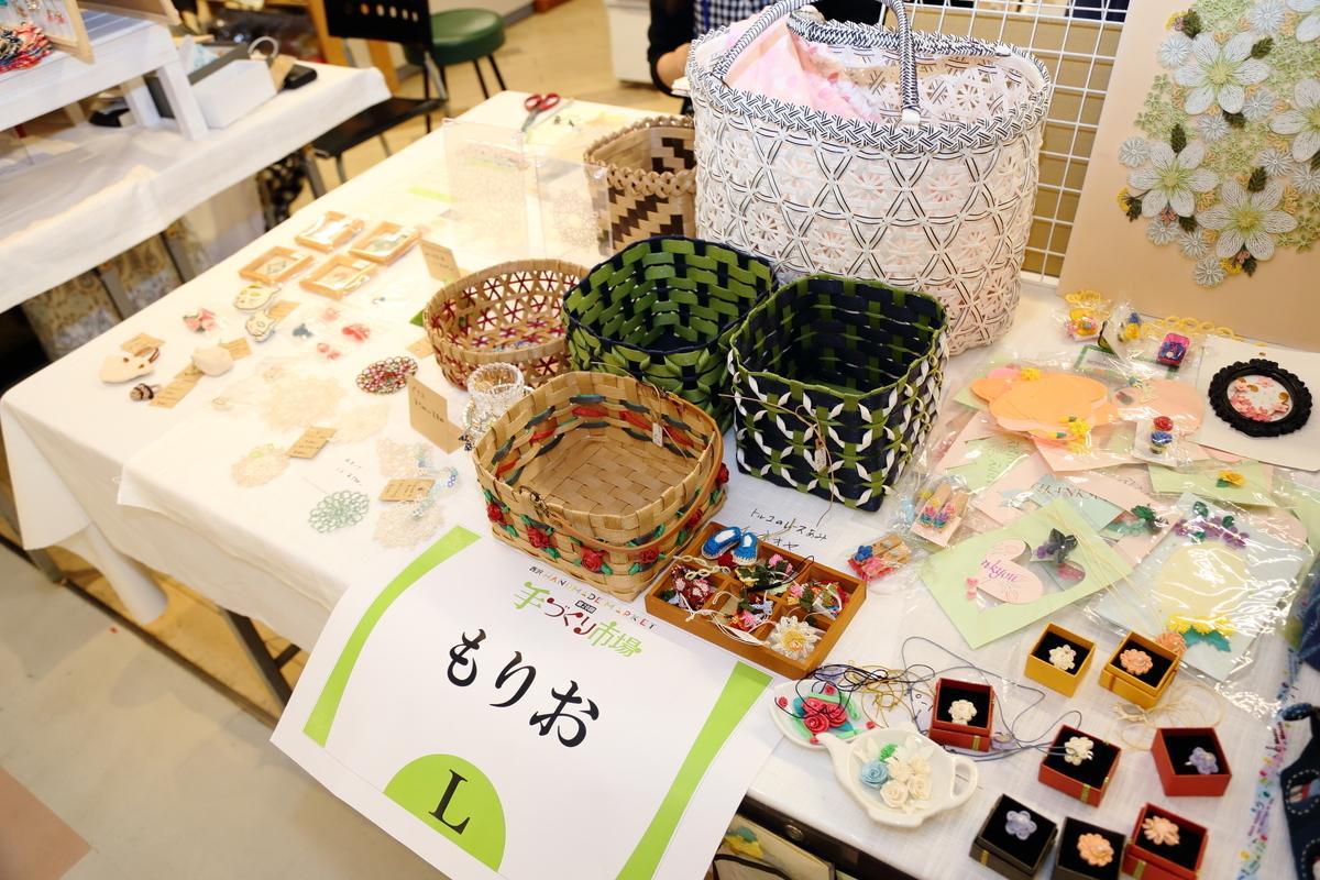 f:id:nishizawahontensasebo:20190608145116j:plain