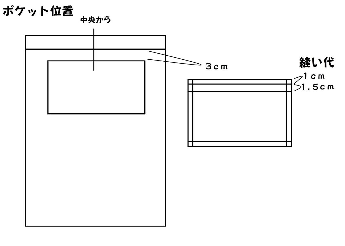 f:id:nishizawahontensasebo:20190927141939j:plain