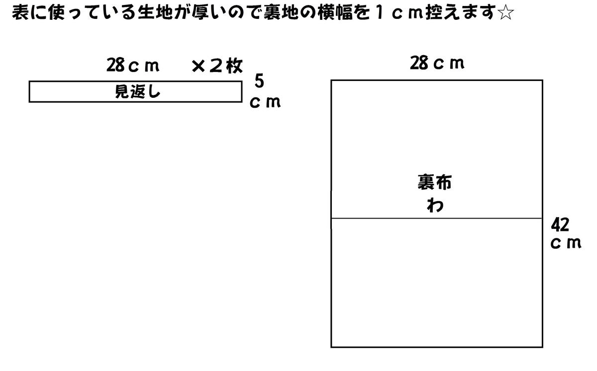 f:id:nishizawahontensasebo:20190927163427j:plain