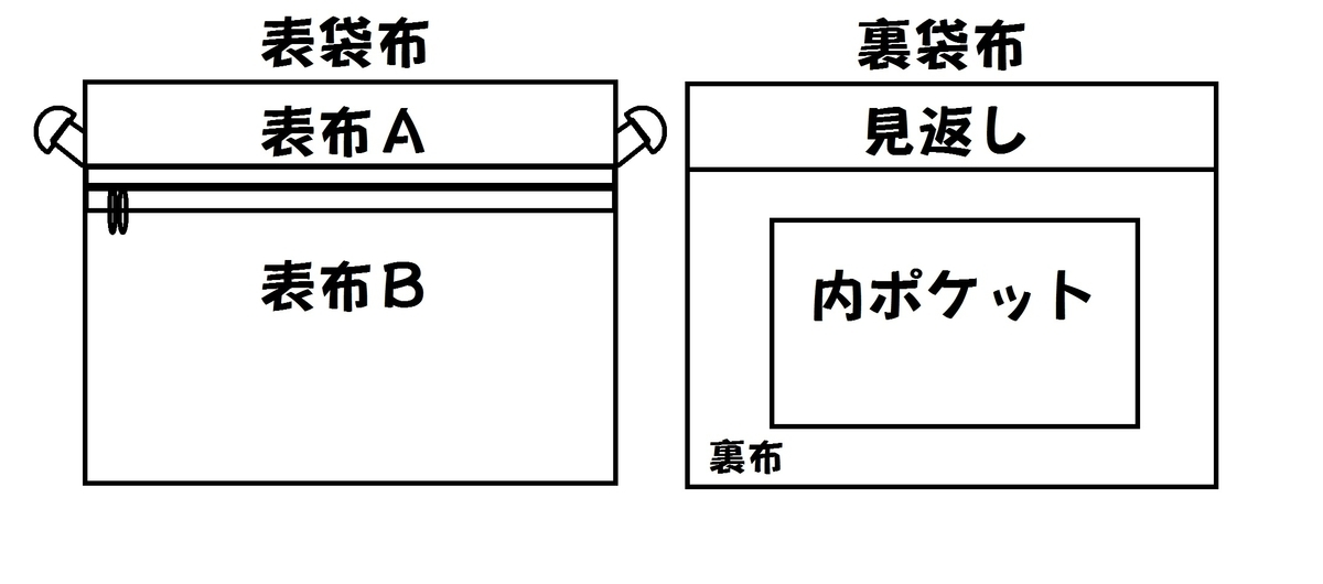 f:id:nishizawahontensasebo:20190927165830j:plain
