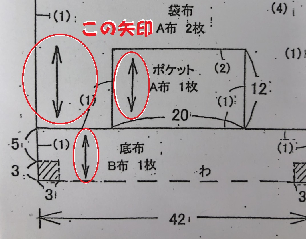 f:id:nishizawahontensasebo:20191111170550j:plain