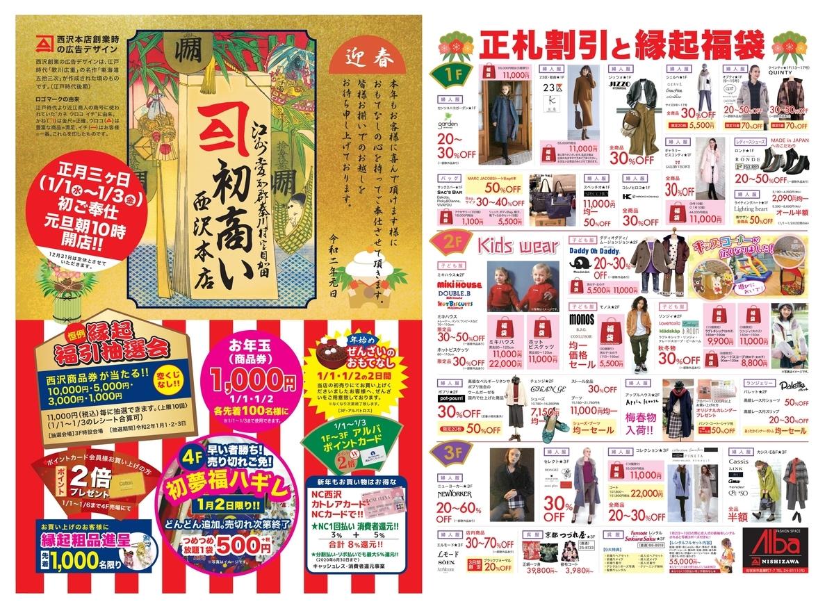 f:id:nishizawahontensasebo:20191227171838j:plain