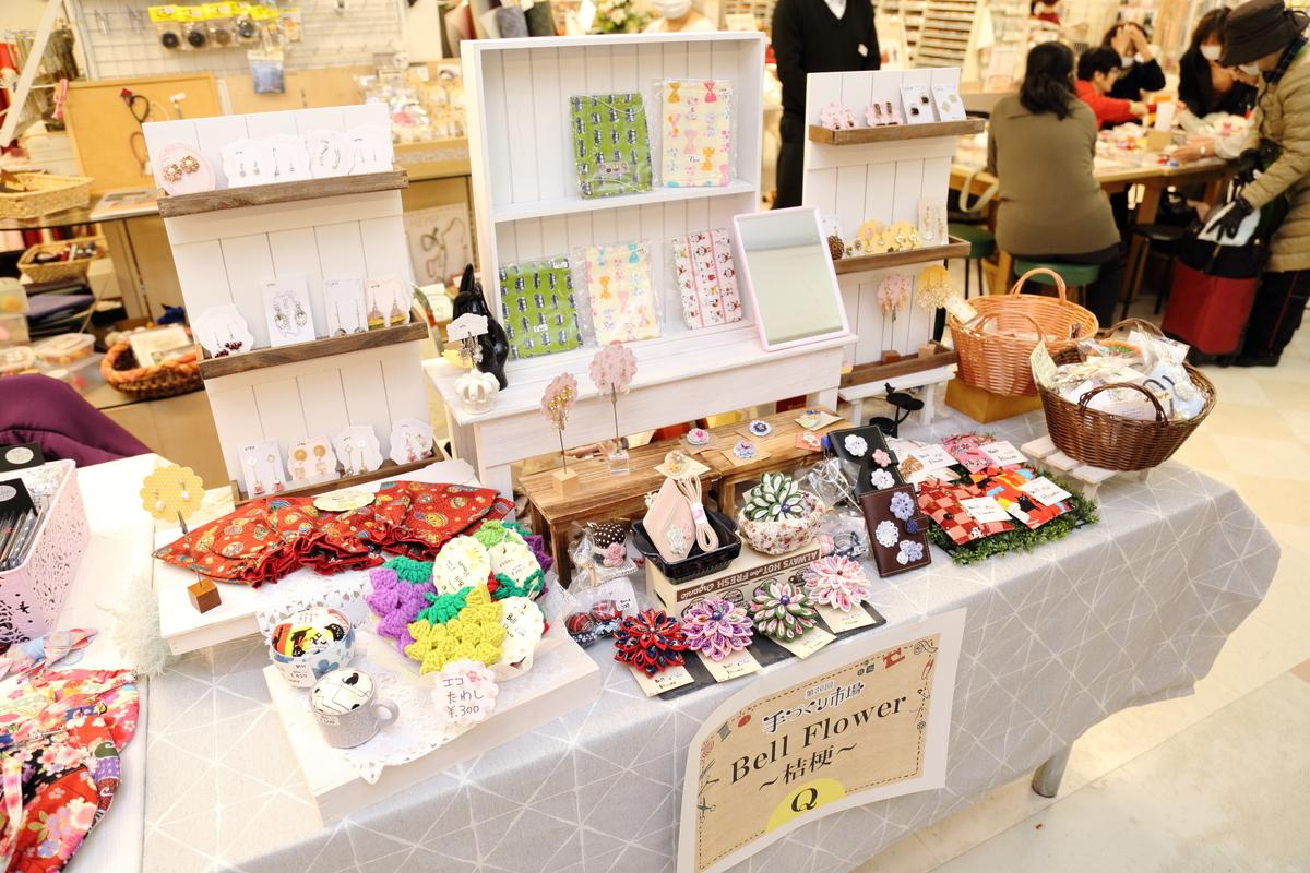 f:id:nishizawahontensasebo:20200207150716j:plain