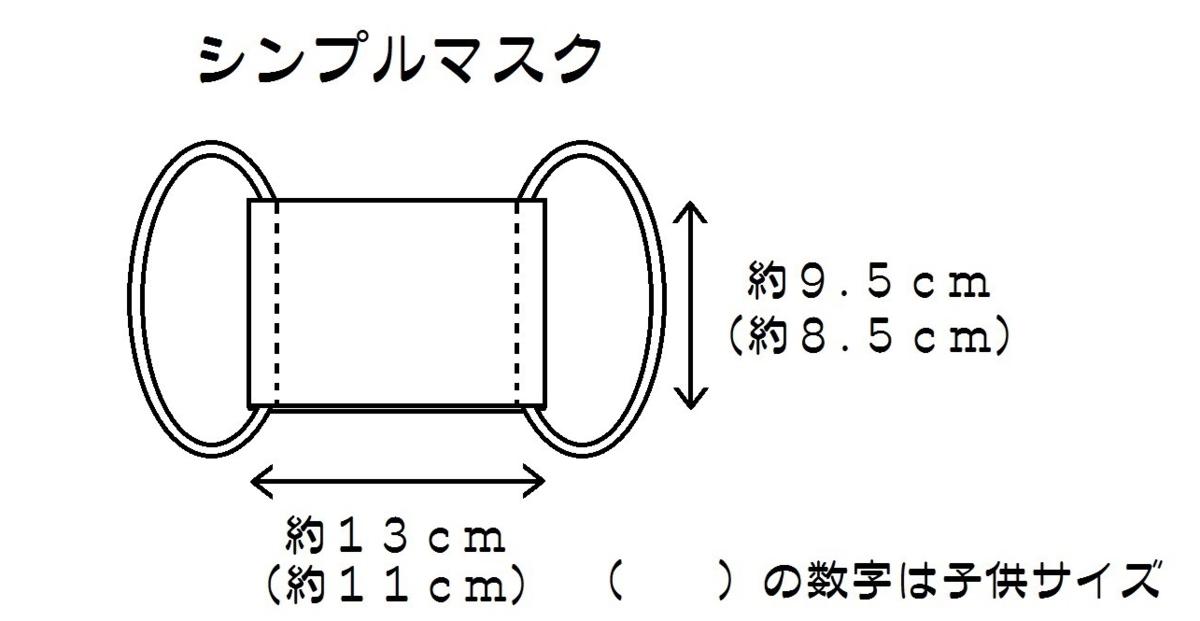 f:id:nishizawahontensasebo:20200311094744p:plain