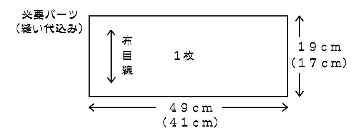 f:id:nishizawahontensasebo:20200311094831p:plain