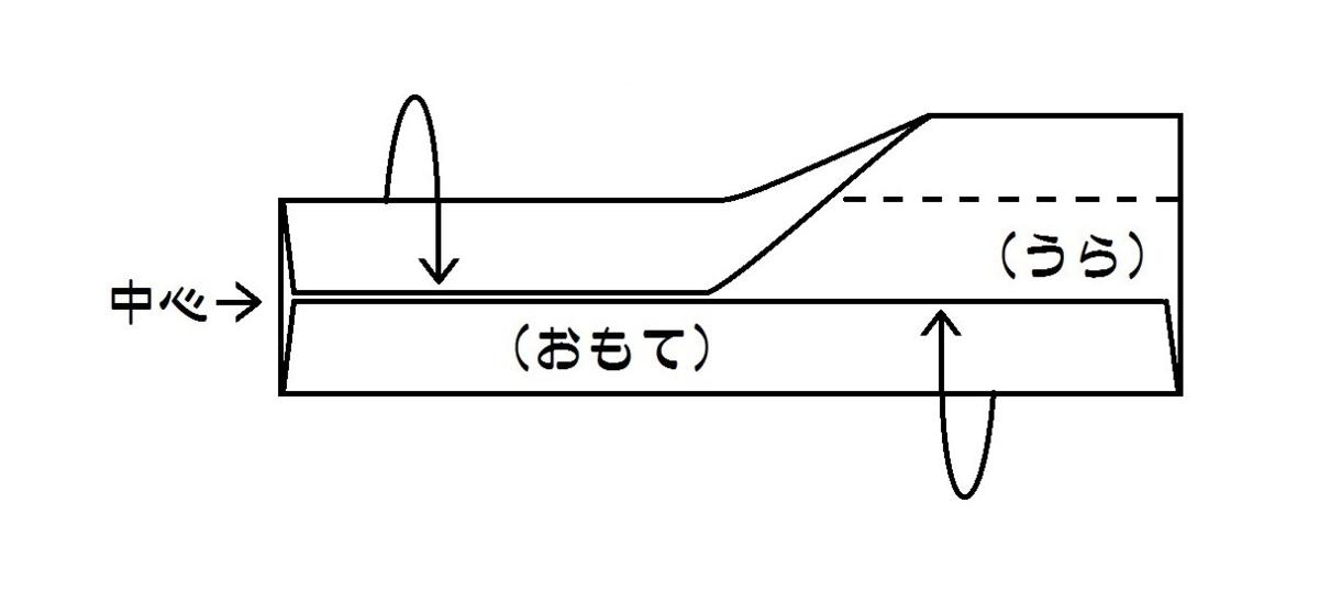 f:id:nishizawahontensasebo:20200311094938p:plain